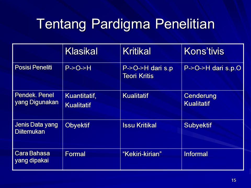 Tentang Pardigma Penelitian