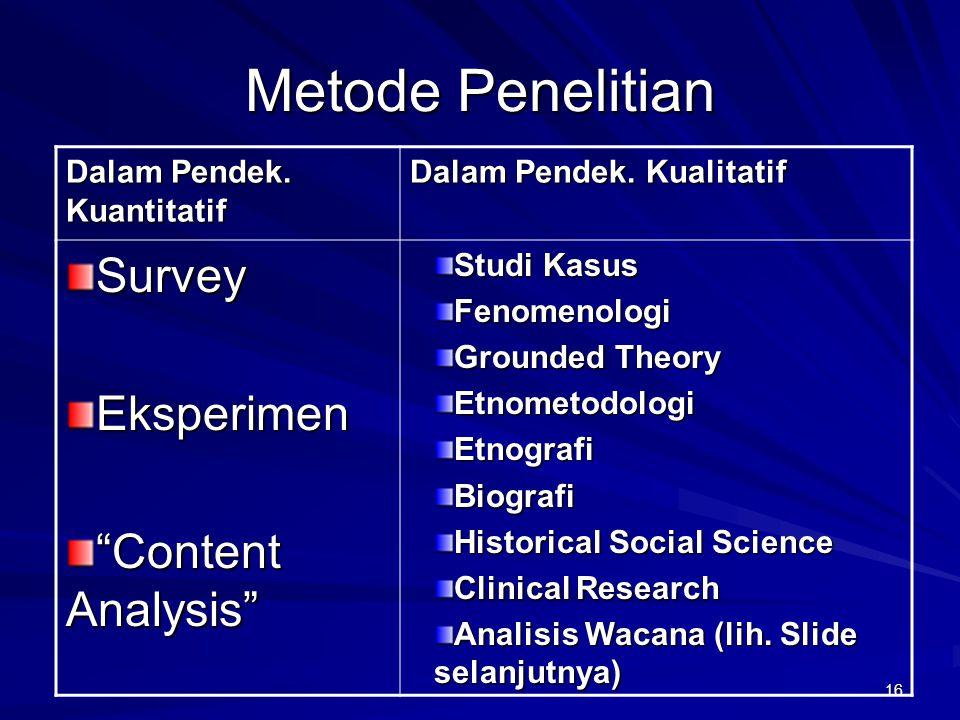 Metode Penelitian Survey Eksperimen Content Analysis