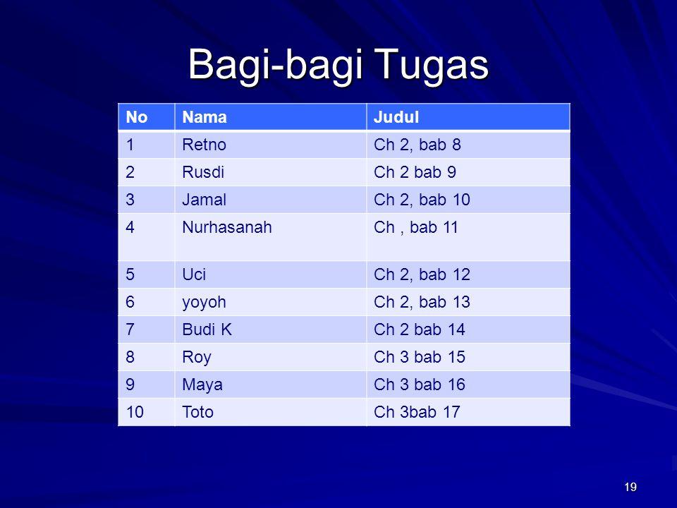 Bagi-bagi Tugas No Nama Judul 1 Retno Ch 2, bab 8 2 Rusdi Ch 2 bab 9 3