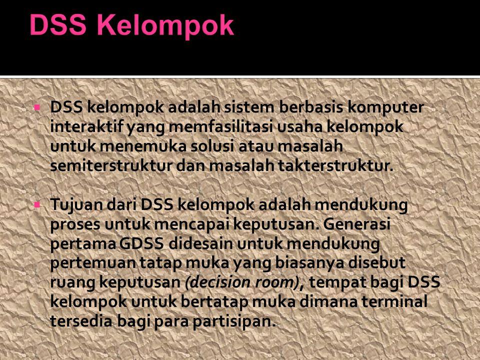 DSS Kelompok