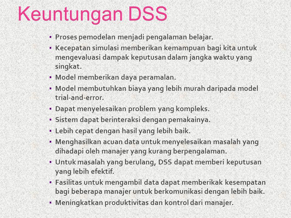 Keuntungan DSS Proses pemodelan menjadi pengalaman belajar.