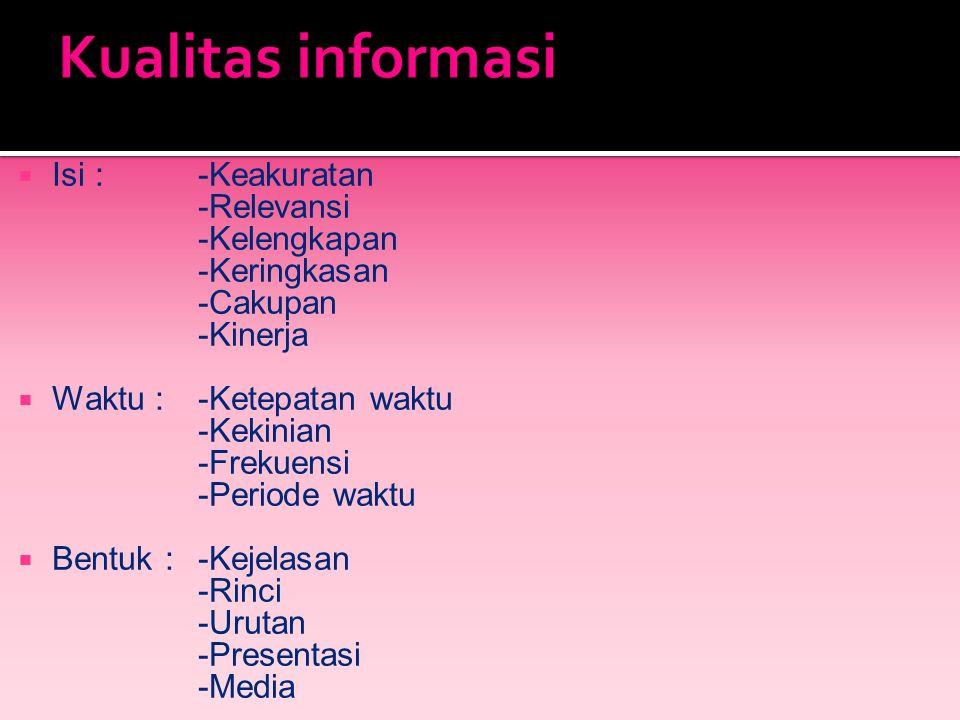 Kualitas informasi Isi : -Keakuratan -Relevansi -Kelengkapan
