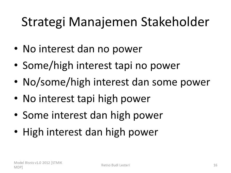 Strategi Manajemen Stakeholder