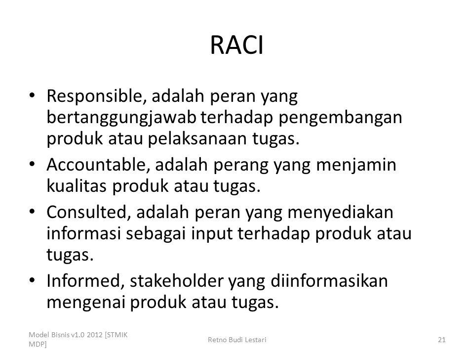 RACI Responsible, adalah peran yang bertanggungjawab terhadap pengembangan produk atau pelaksanaan tugas.
