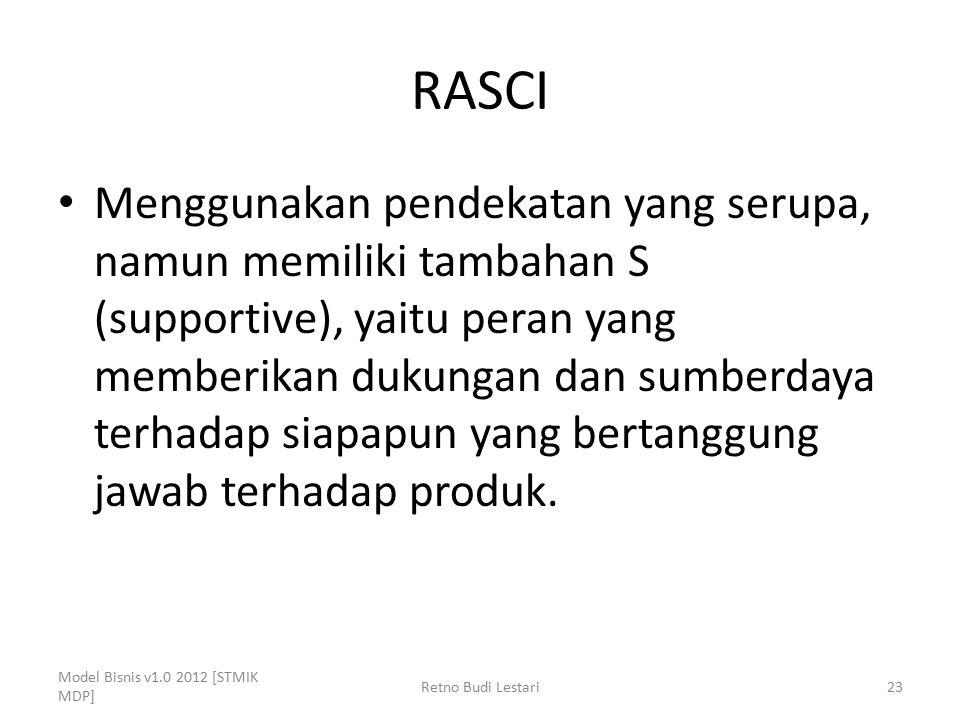 RASCI