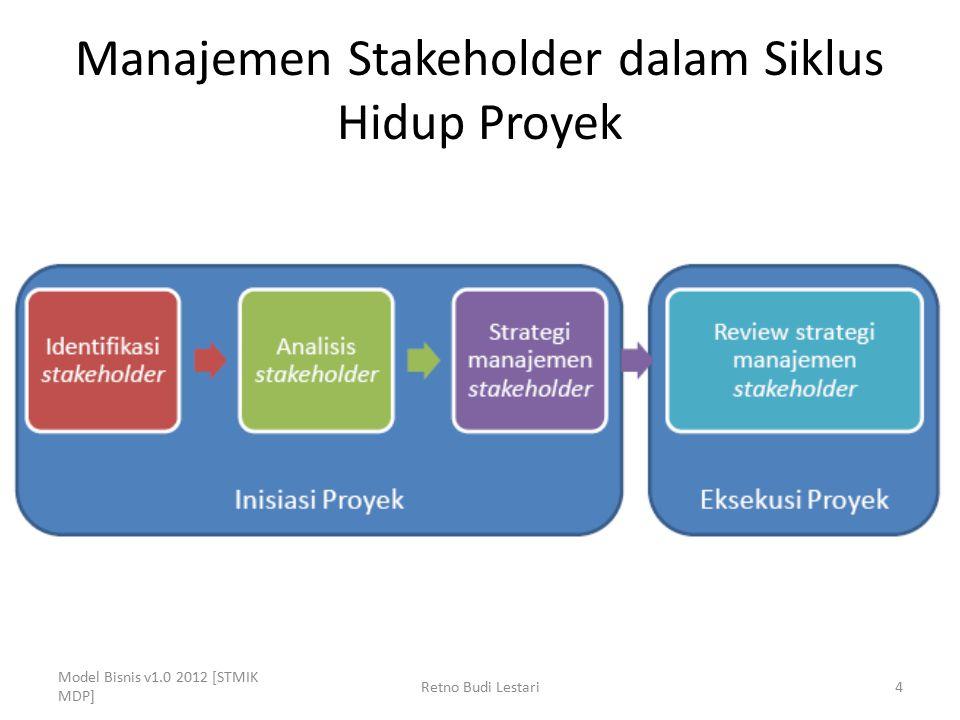 Manajemen Stakeholder dalam Siklus Hidup Proyek