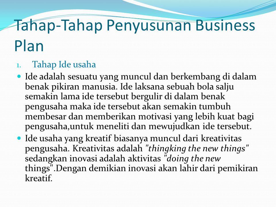 Tahap-Tahap Penyusunan Business Plan