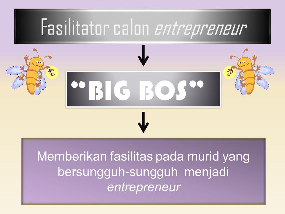 Fasilitator calon entrepreneur