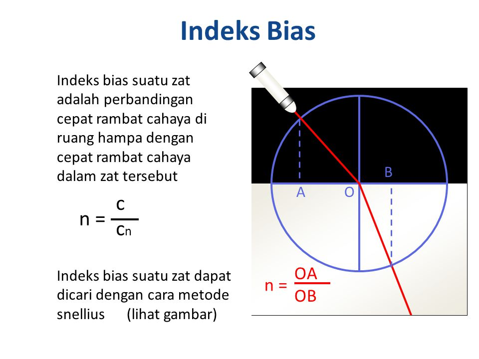 Indeks Bias c cn n = OA n = OB