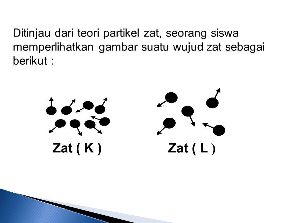 Zat ( K ) Zat ( L ) Ditinjau dari teori partikel zat, seorang siswa