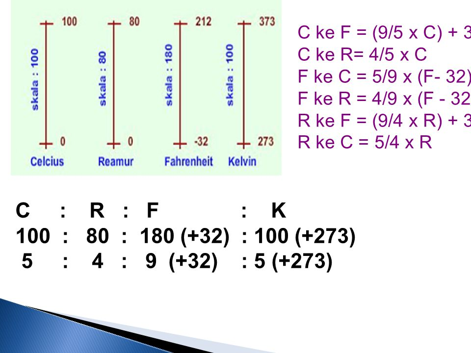 C : R : F : K : 80 : 180 (+32) : 100 (+273) 5 : 4 : 9 (+32) : 5 (+273)