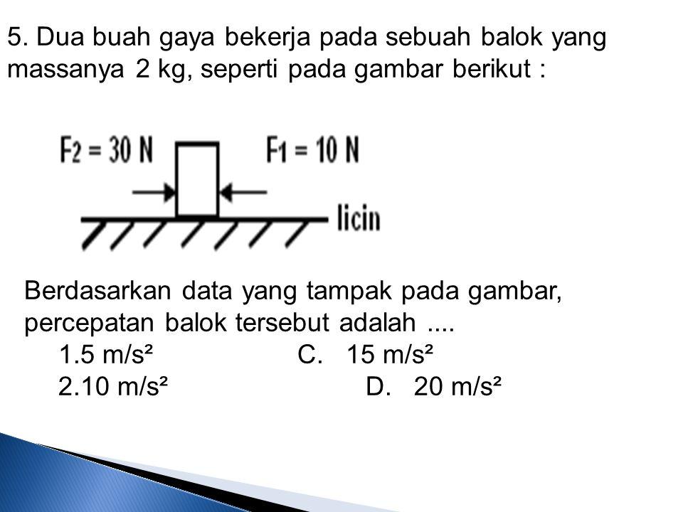 5. Dua buah gaya bekerja pada sebuah balok yang massanya 2 kg, seperti pada gambar berikut :