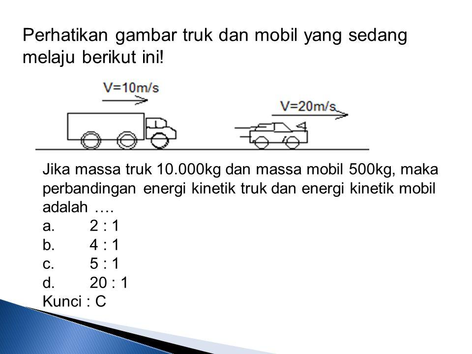 Perhatikan gambar truk dan mobil yang sedang melaju berikut ini!