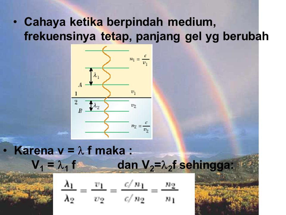 Cahaya ketika berpindah medium, frekuensinya tetap, panjang gel yg berubah