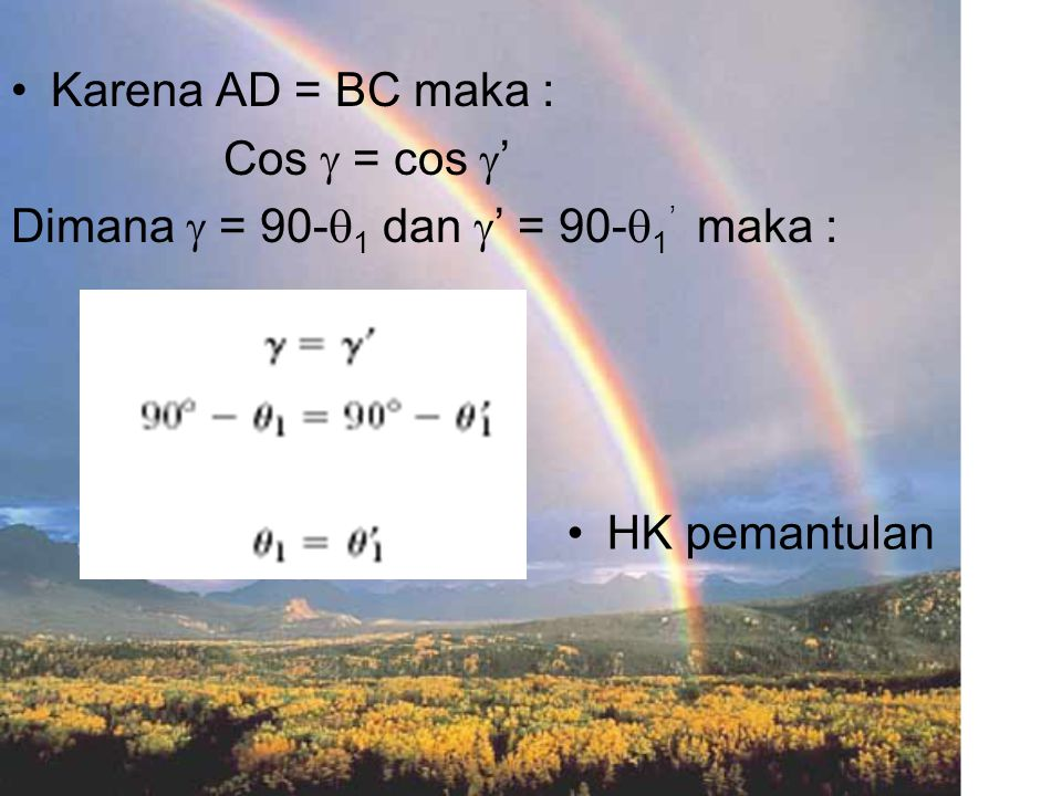 Karena AD = BC maka : Cos  = cos ' Dimana  = 90-1 dan ' = 90-1' maka : HK pemantulan