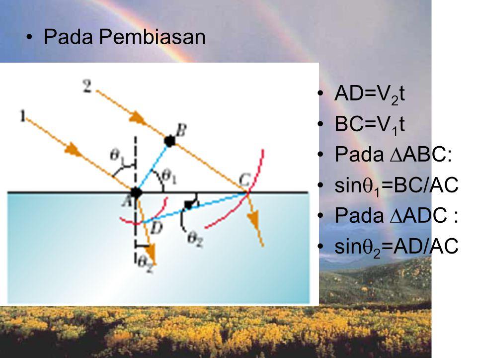 Pada Pembiasan AD=V2t BC=V1t Pada ABC: sin1=BC/AC Pada ADC : sin2=AD/AC