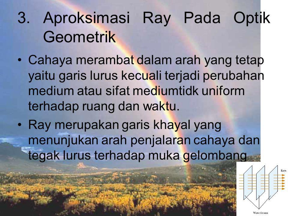 3. Aproksimasi Ray Pada Optik Geometrik