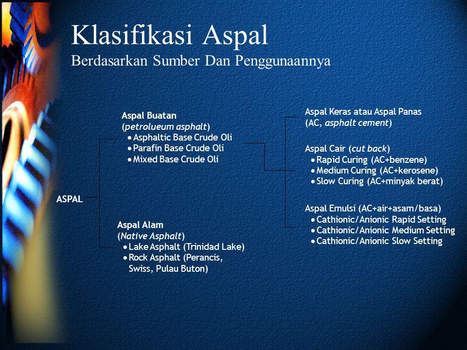 Klasifikasi Aspal Berdasarkan Sumber Dan Penggunaannya