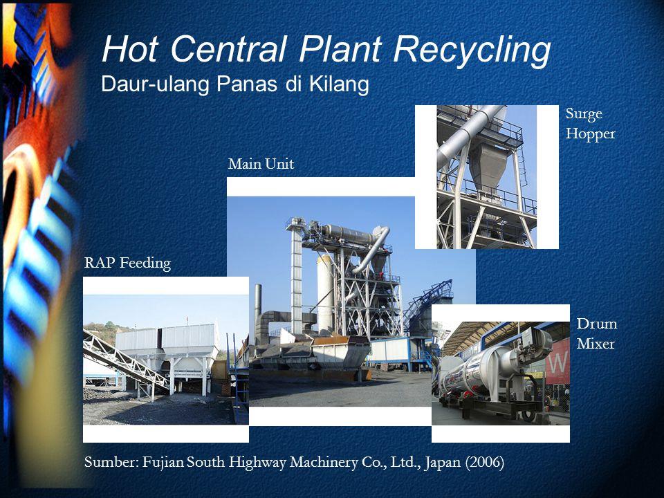 Hot Central Plant Recycling Daur-ulang Panas di Kilang