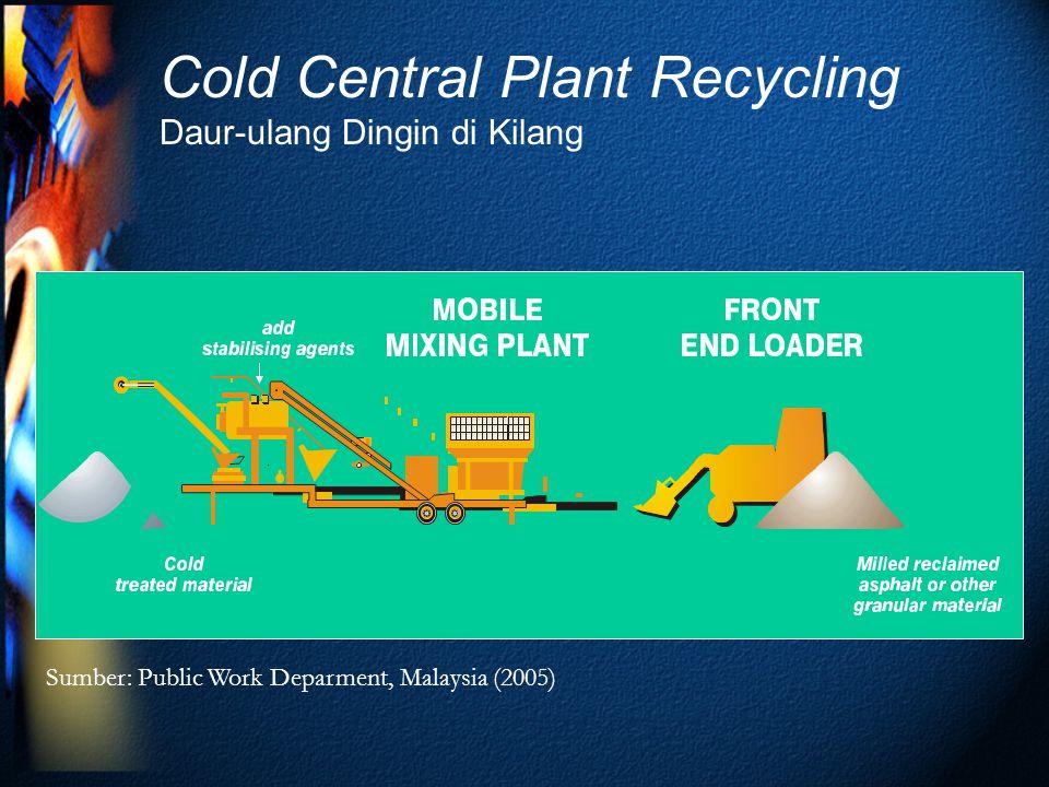 Cold Central Plant Recycling Daur-ulang Dingin di Kilang