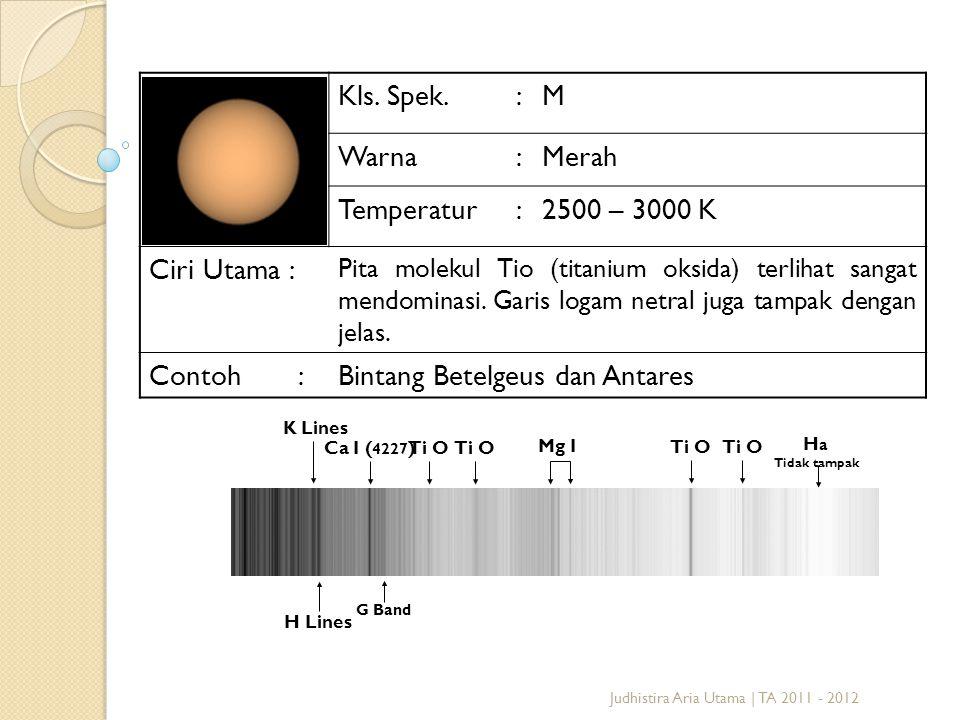 Bintang Betelgeus dan Antares