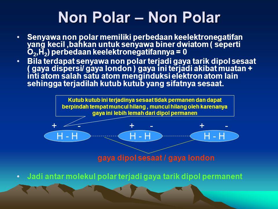 Non Polar – Non Polar + - + - + - H - H H - H H - H