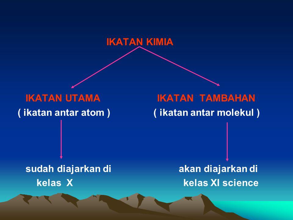 IKATAN KIMIA IKATAN UTAMA IKATAN TAMBAHAN. ( ikatan antar atom ) ( ikatan antar molekul )
