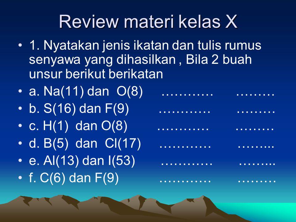 Review materi kelas X 1. Nyatakan jenis ikatan dan tulis rumus senyawa yang dihasilkan , Bila 2 buah unsur berikut berikatan.
