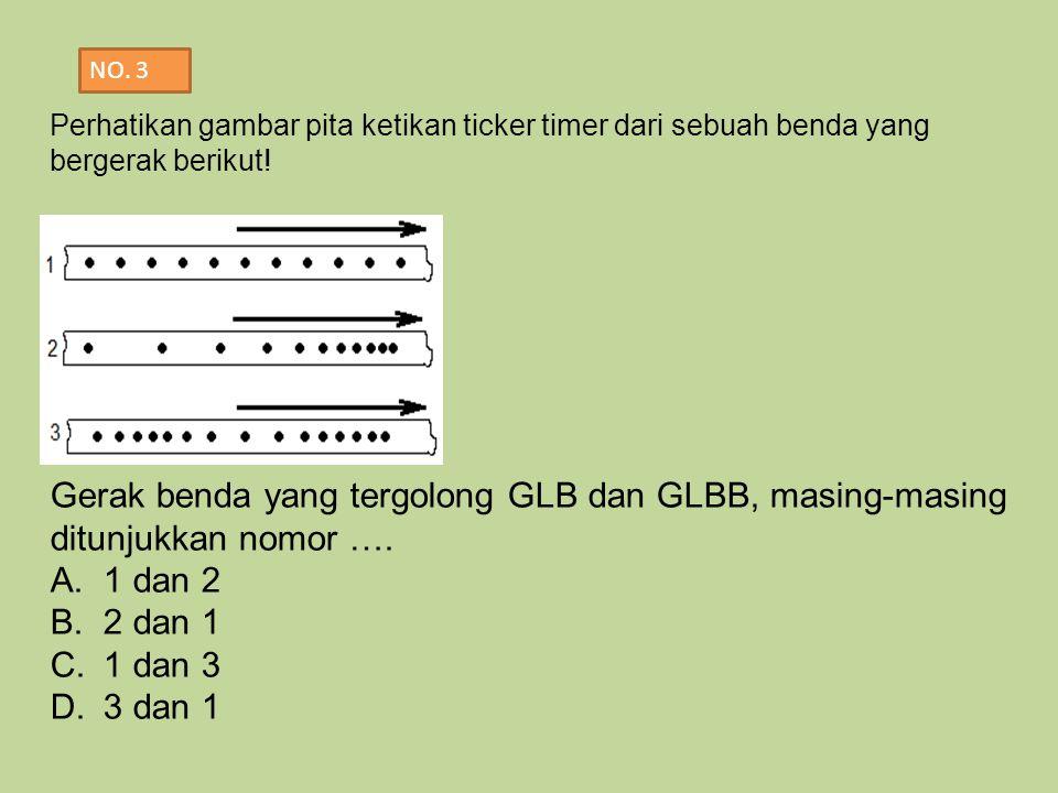 Gerak benda yang tergolong GLB dan GLBB, masing-masing
