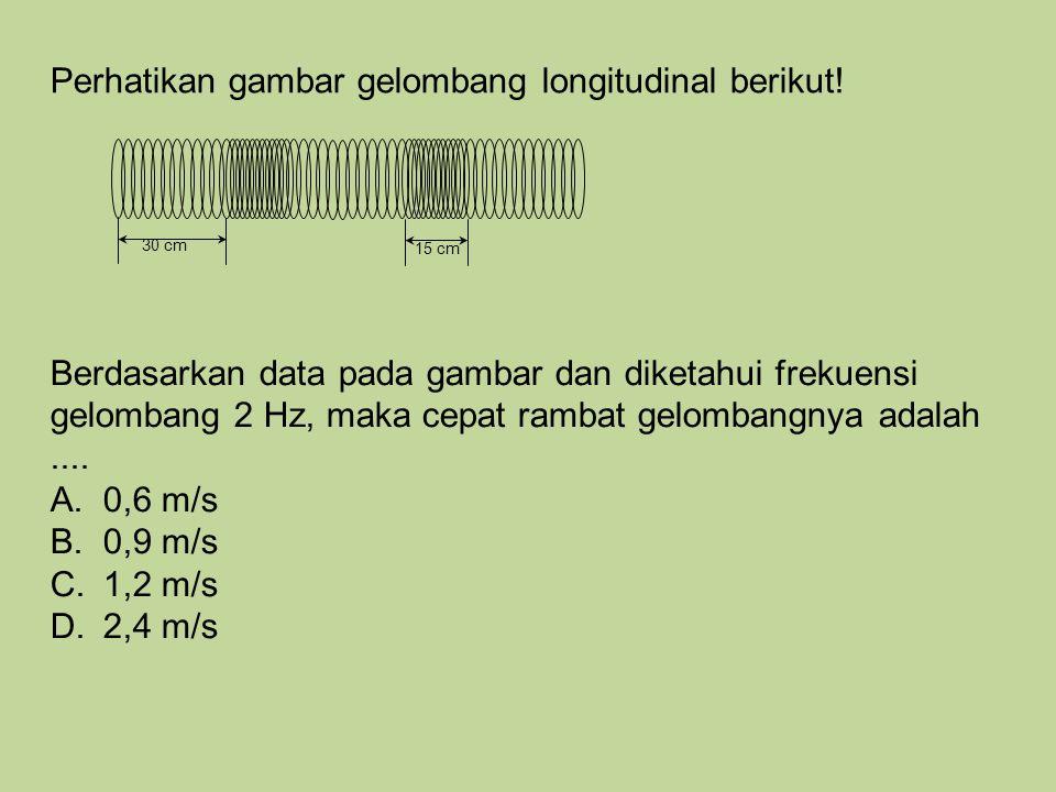 Perhatikan gambar gelombang longitudinal berikut!