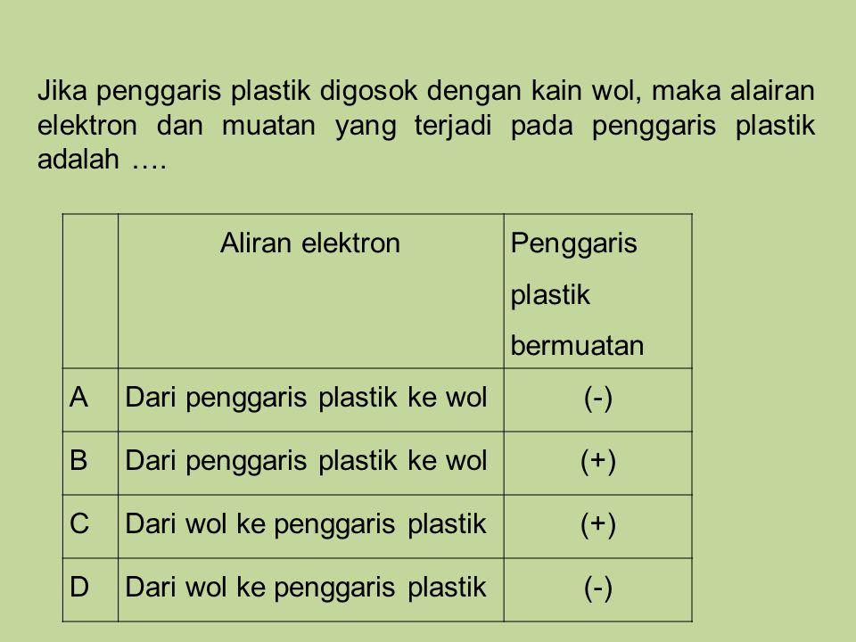 Jika penggaris plastik digosok dengan kain wol, maka alairan elektron dan muatan yang terjadi pada penggaris plastik adalah ….