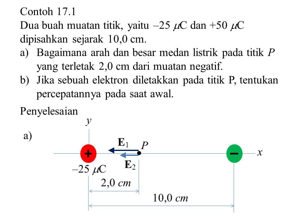 Contoh 17.1 Dua buah muatan titik, yaitu –25 C dan +50 C dipisahkan sejarak 10,0 cm.