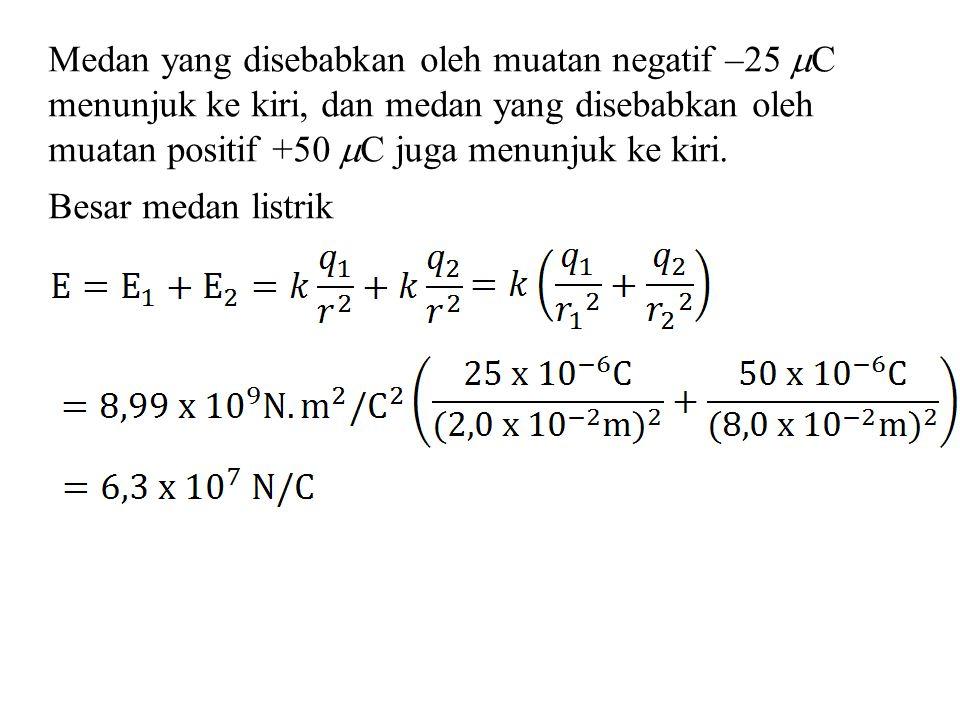 Medan yang disebabkan oleh muatan negatif –25 C