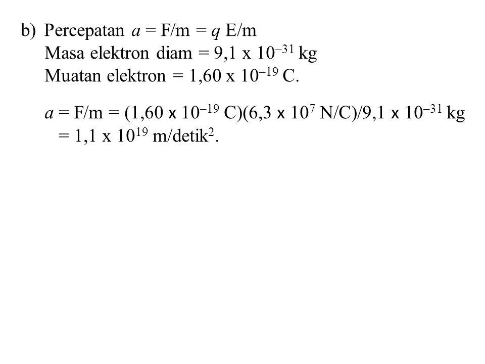 Percepatan a = F/m = q E/m