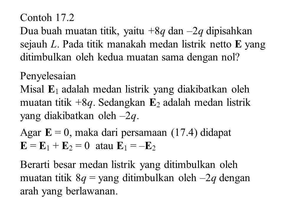 Contoh 17.2