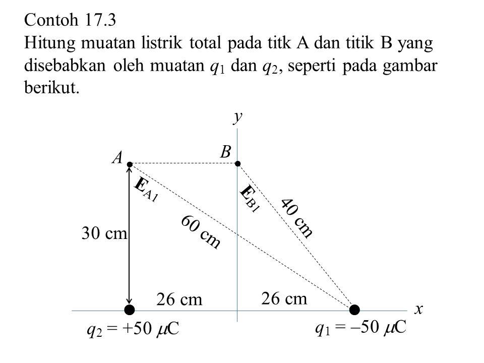 Contoh 17.3 Hitung muatan listrik total pada titk A dan titik B yang disebabkan oleh muatan q1 dan q2, seperti pada gambar berikut.