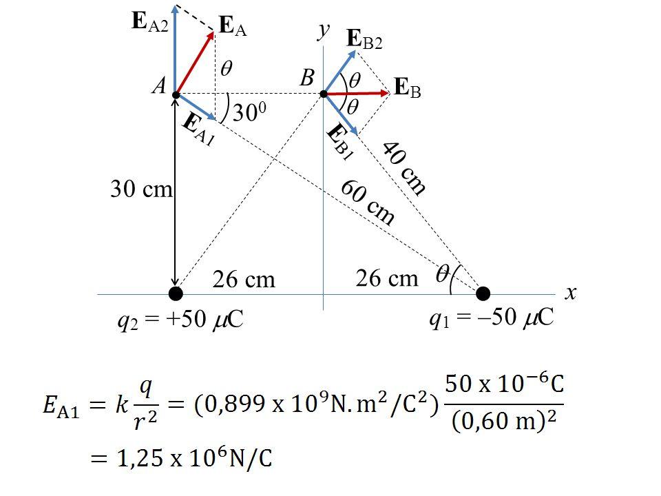 EA2 EA y EB2 B A EB 300 EA1 EB1 40 cm 30 cm 60 cm 26 cm x