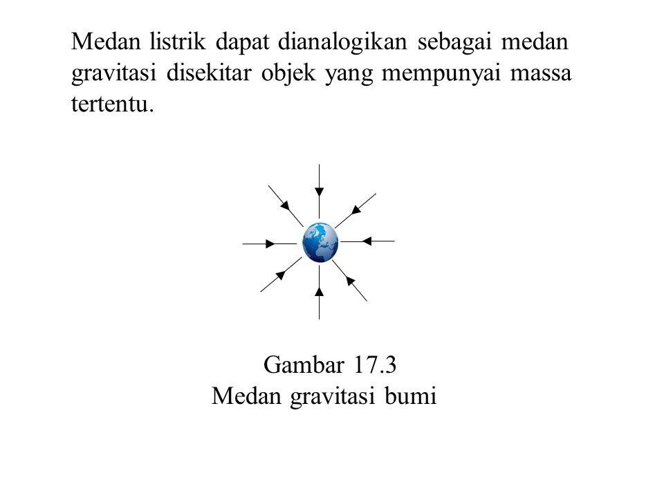 Medan listrik dapat dianalogikan sebagai medan gravitasi disekitar objek yang mempunyai massa tertentu.