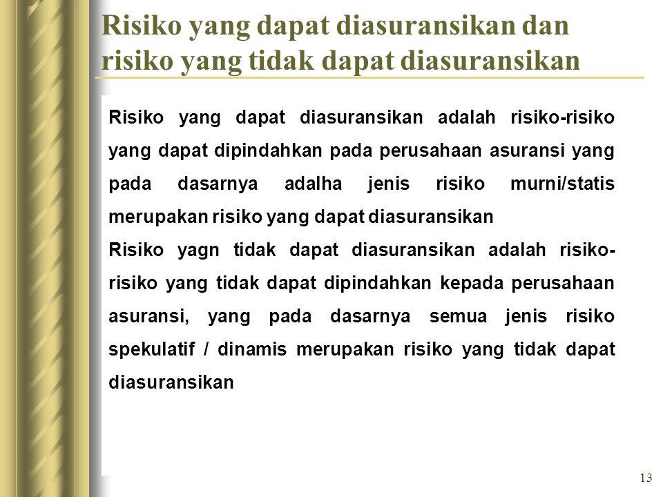 * Risiko yang dapat diasuransikan dan risiko yang tidak dapat diasuransikan. 07/16/96.