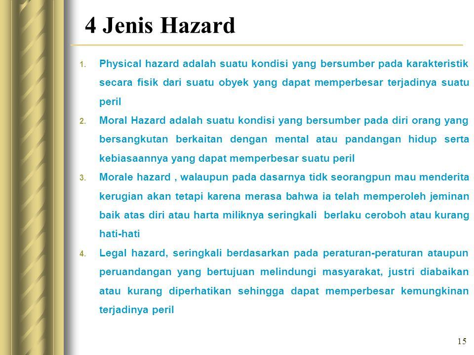 * 4 Jenis Hazard. 07/16/96.