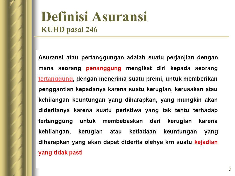 Definisi Asuransi KUHD pasal 246
