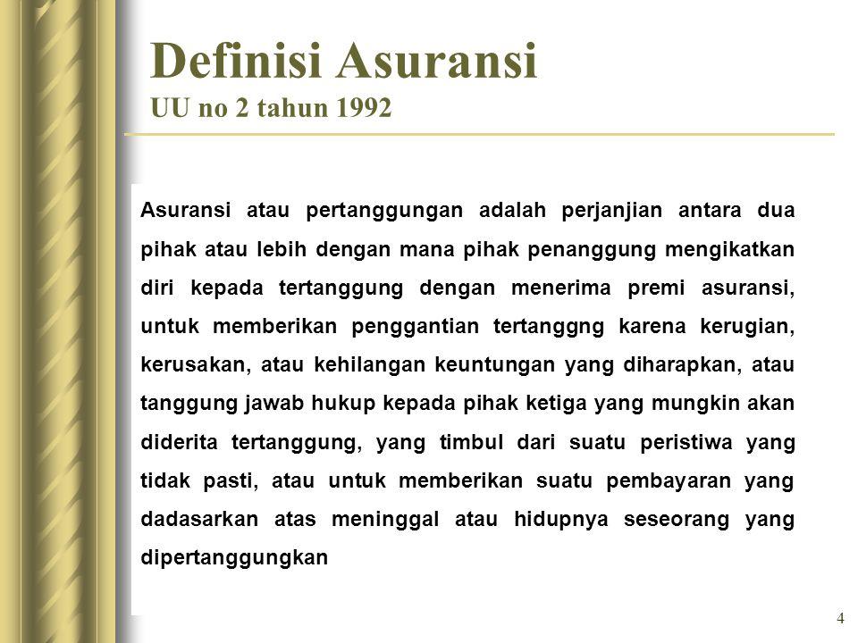 Definisi Asuransi UU no 2 tahun 1992