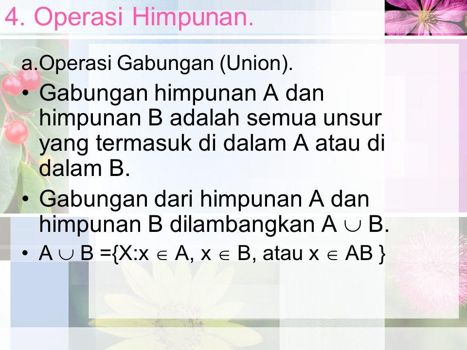 4. Operasi Himpunan. a.Operasi Gabungan (Union). Gabungan himpunan A dan himpunan B adalah semua unsur yang termasuk di dalam A atau di dalam B.
