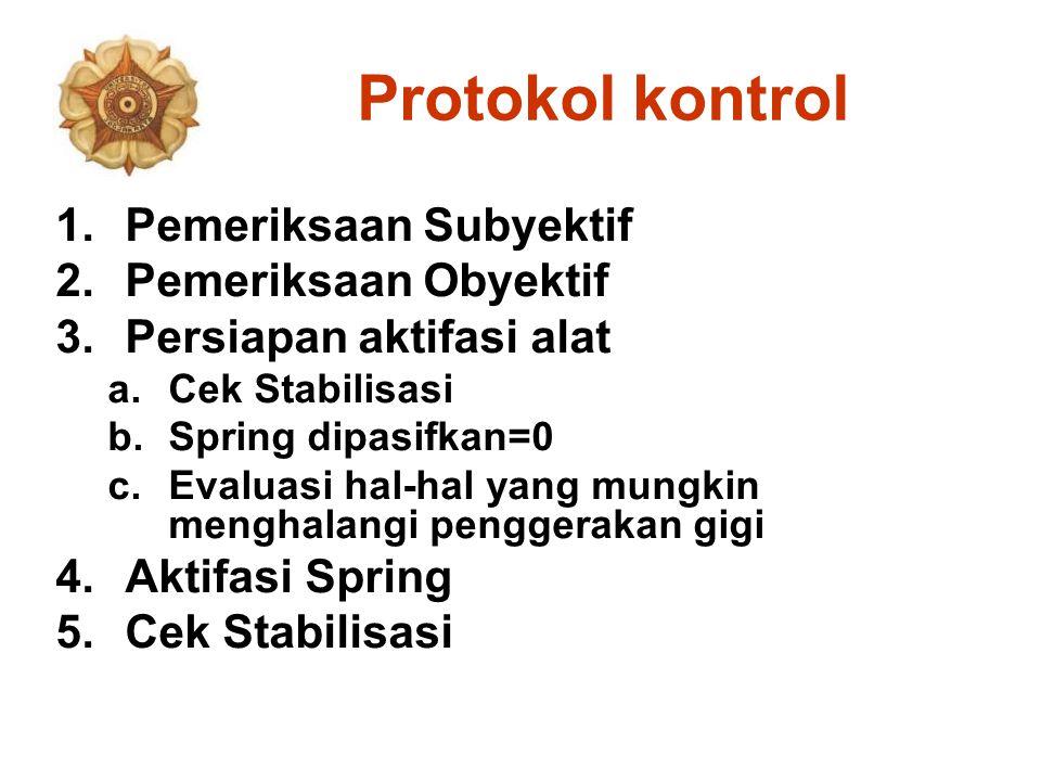 Protokol kontrol Pemeriksaan Subyektif Pemeriksaan Obyektif