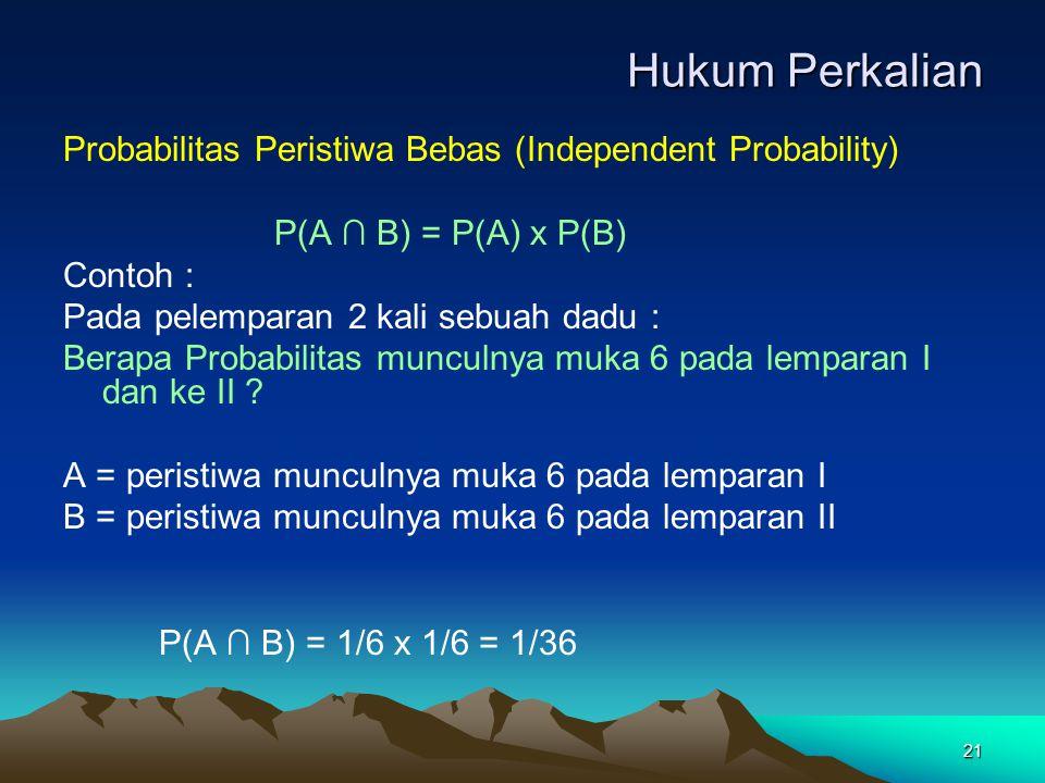 Hukum Perkalian Probabilitas Peristiwa Bebas (Independent Probability)