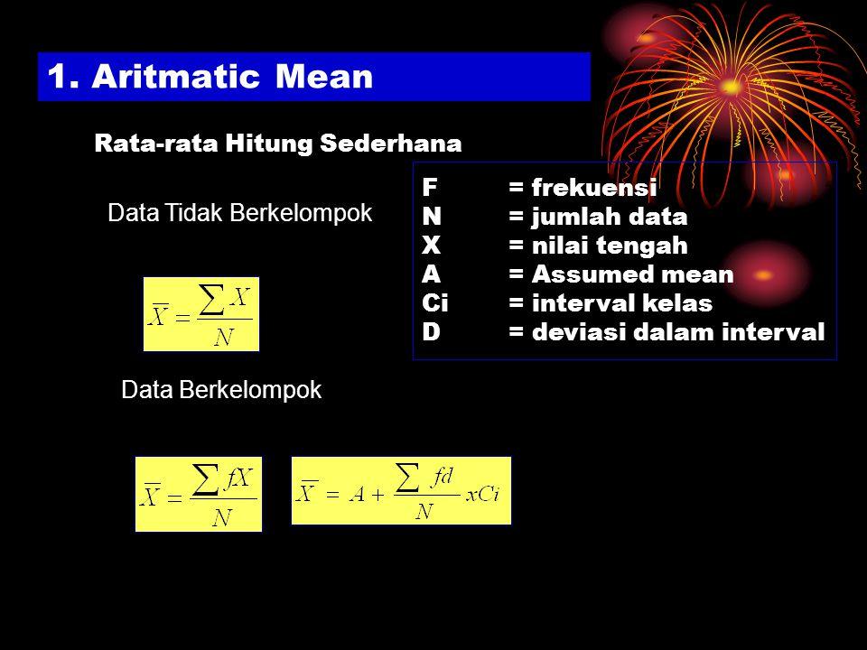 1. Aritmatic Mean Rata-rata Hitung Sederhana