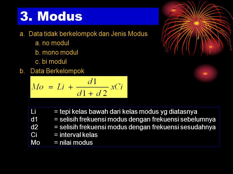 3. Modus a. Data tidak berkelompok dan Jenis Modus a. no modul