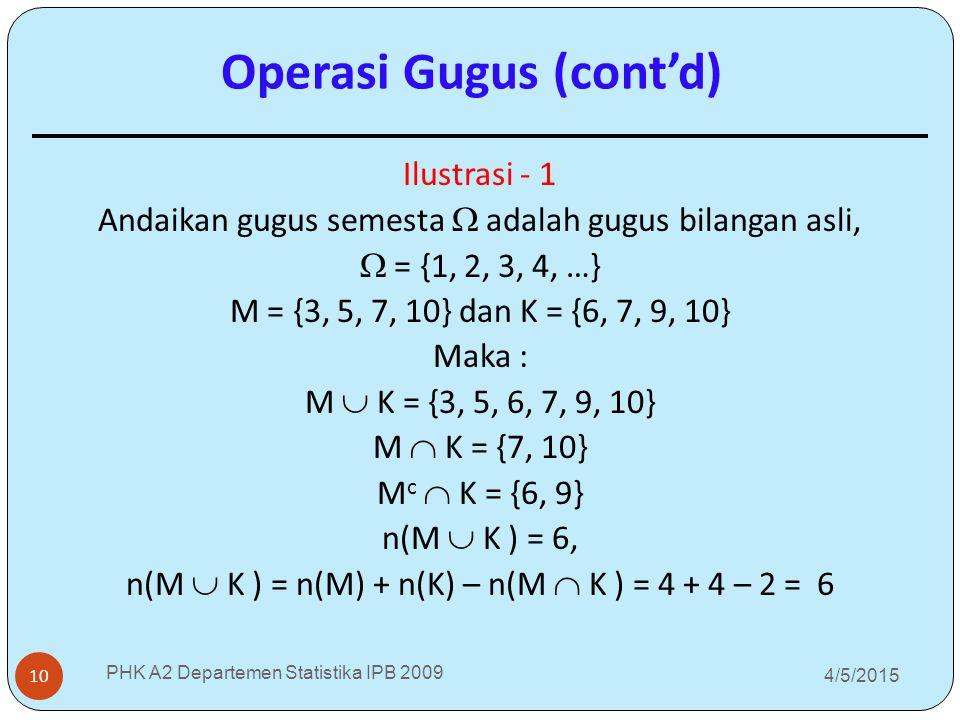 Operasi Gugus (cont'd)