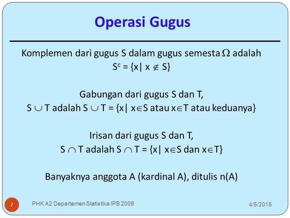 Operasi Gugus
