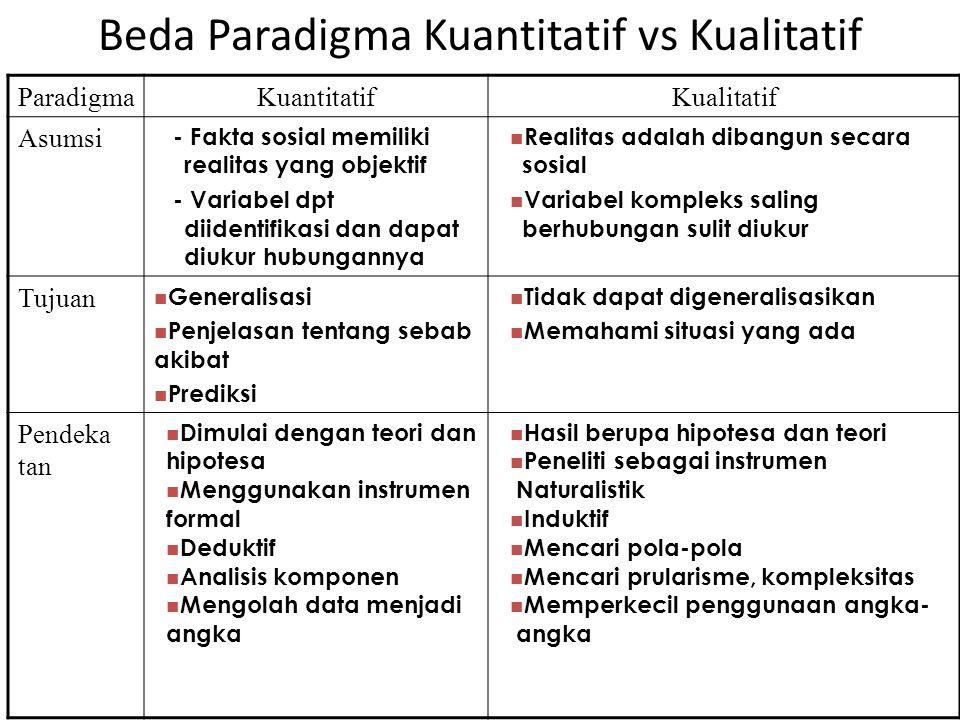 Beda Paradigma Kuantitatif vs Kualitatif